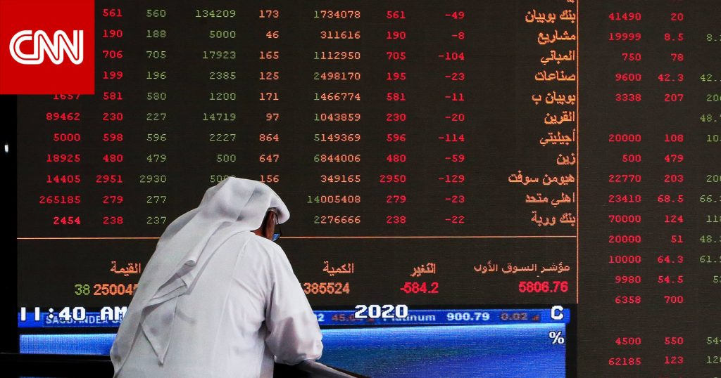 Inflation in the Arab world in 2021 and 2022. Here are the results
