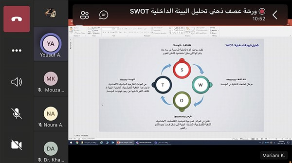"""""""Saeed for Islamic Culture"""" operates 582 training sessions"""