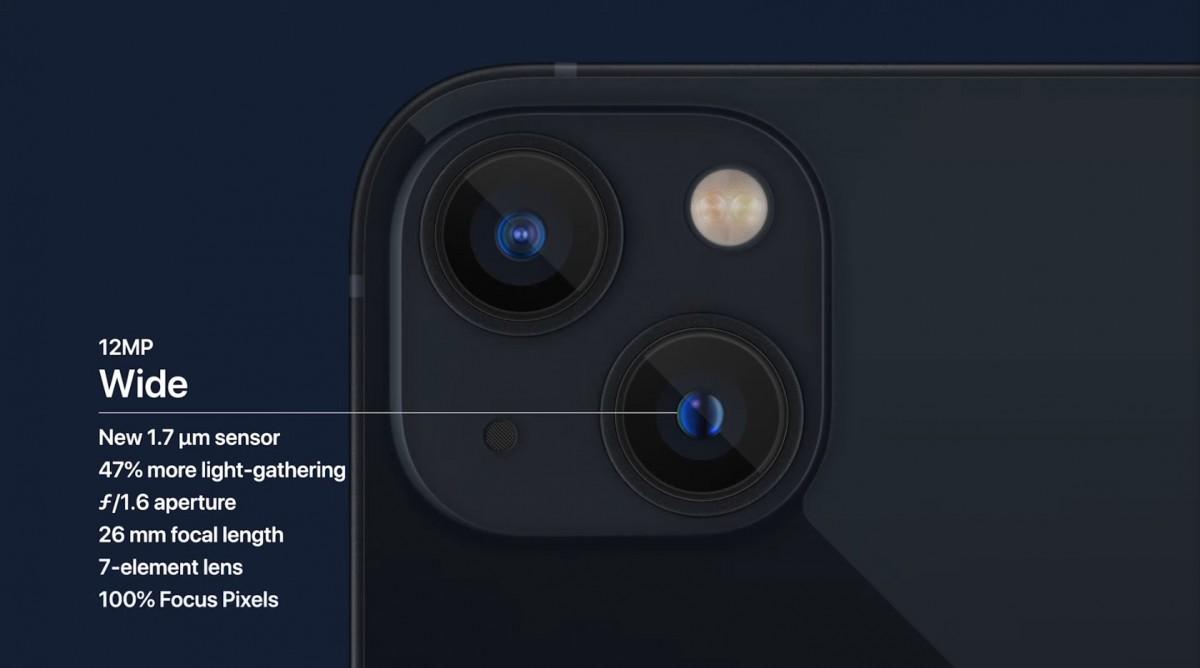 IPhone 13. Camera